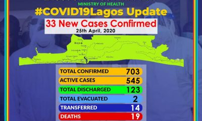 33 News COVID-19 Cases Is Confirmed In Lagos State