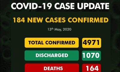 BREAKING: COVID-19 Cases In Nigeria Nears 5000 As Lagos Record Fresh 51 Cases