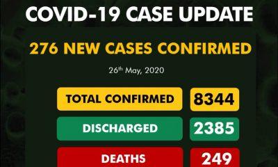 BREAKING: Nigeria's COVID-19 Cases Now 8344, Fresh 161 In Lagos