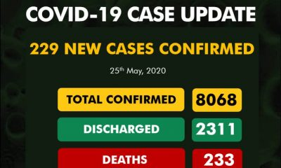 BREAKING: Fresh 90 COVID-19 Cases Recorded In Lagos, See Breakdown For Each State