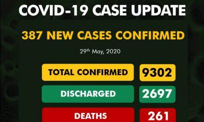 BREAKING: 387 Fresh COVID-19 Cases Confirmed In Nigeria, See Breakdown For Each State