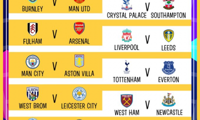BREAKING: 2020/2021 Premier League Resumes, See Fixtures And Dates