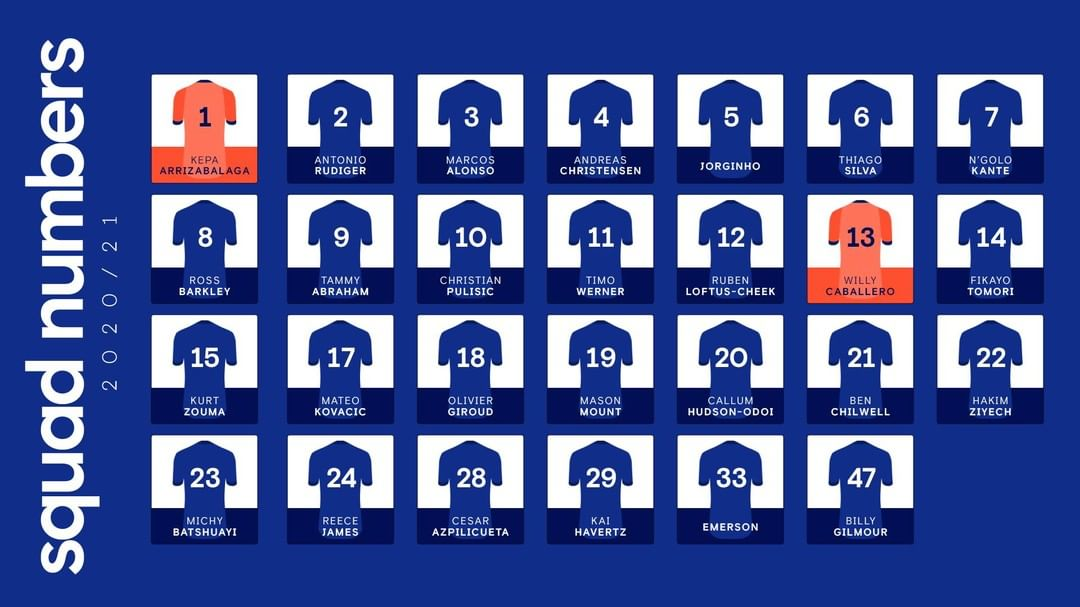 BREAKING: Chelsea Release 2020/21 Squad Numbers [SEE FULL LIST]