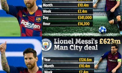 BREAKING: Lionel Messi Agrees £623Million Deal To Join Manchester City