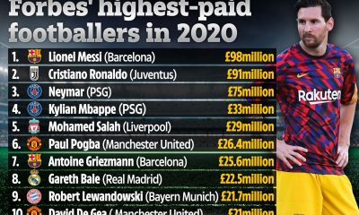 Lionel Messi Tops Forbes List Of Football's Highest Earners, See How Much He Earns